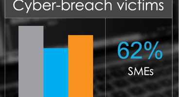Did you know? Small businesses spend around $38000 to recover from data breach - Cyber security news