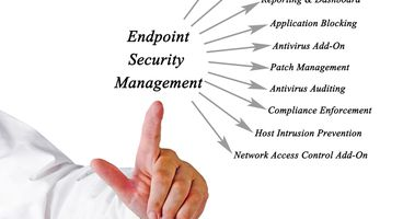 Why Endpoint Management is the Key to a Secure Network