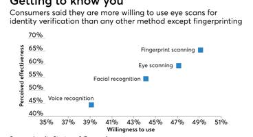 The eyes have it: Bank of America, Samsung pilot iris-scan logins