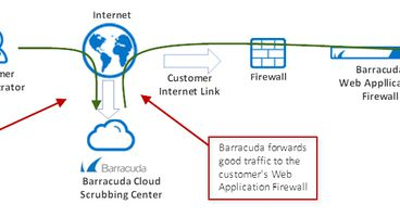 Barracuda Introduces Active DDoS Prevention - Cyber security news