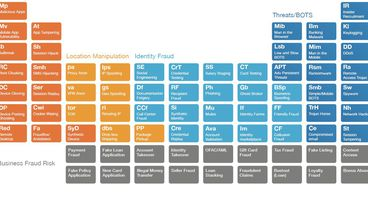 Periodic Table of Cybercrime Attacks: Curing Cybersecurity's Tunnel Vision