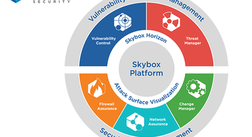 Skybox Security Raises $150M to Expand Security Management Capabilities