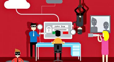 Tips for Making Your Business Secure from Digital Crimes - Cyber Security Safety Tips