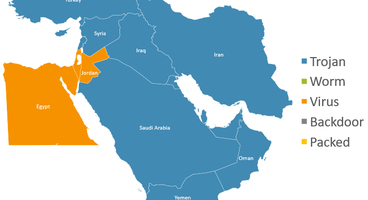 Middle East Malware: Threats and Trends