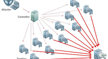 China-based DDoS as a service industry growing