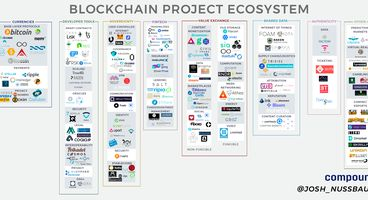 Mapping the blockchain project ecosystem - Cyber security news