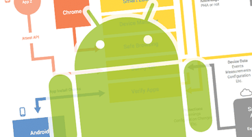 Unpatched Android OS Flaw Allows Adversaries to Track User Location - Cyber security news