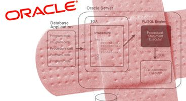 Oracle Patches 250 Bugs in Quarterly Critical Patch Update - Cyber security news