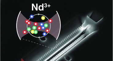 Rare-Earth Nanocrystals May Be a Key Component of Building the Quantum Internet