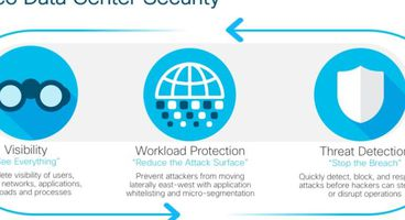 Cisco broadens Tetration analytics reach to data center, cloud security - Network Security Articles
