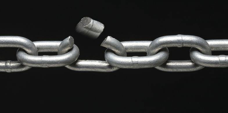 What Are We Doing Against Supply Chain Attacks?