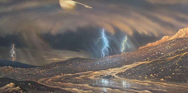 Titan Rain Cyber Attack
